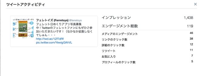 View Tweet activity