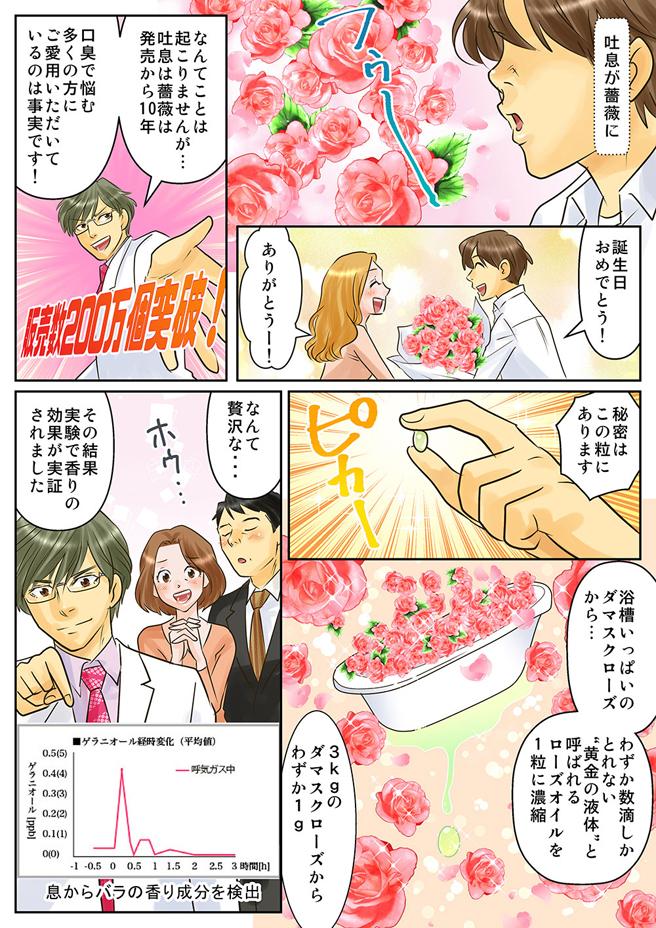 吐息が薔薇に。誕生日おめでとう!ありがとう!なんてことは起こりませんが…吐息は薔薇は発売から10年、口臭で悩む多くの人にご愛用いただいているのは事実です!秘密はこの粒にあります。浴槽いっぱいのダマスクローズから…わずか数滴しかとれない黄金の液体と呼ばれるローズオイルを1粒に濃縮。3㎏のダマスクローズからわずか1g。なんて贅沢な・・・その結果実験で香りの効果が実証されました。